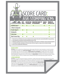 ASR mitigating SCMs scorecard